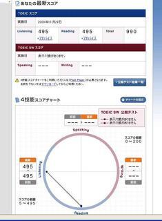 TOEICscore20091129.JPG